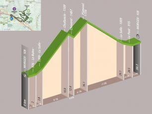 Ciclotour Morgex - Map and profile